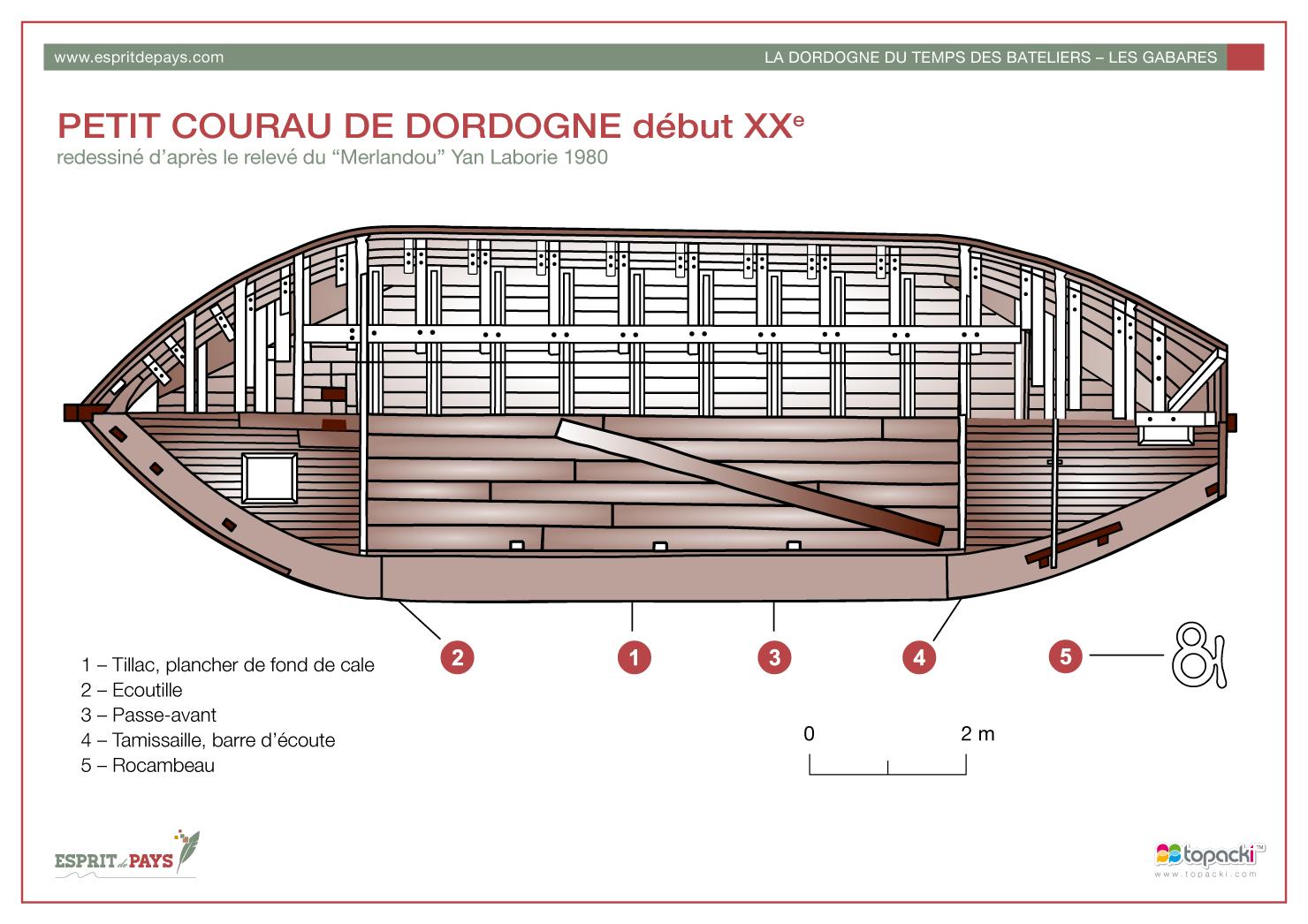 Croquis : Petit Courau de Dordogne vue de dessus