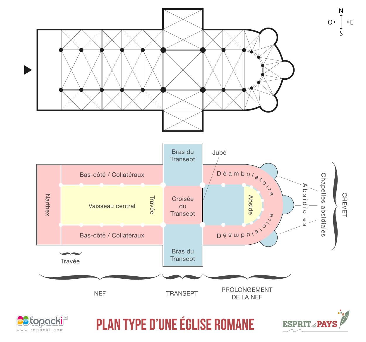Le plan type d'une église romane et ses différentes parties par l'image